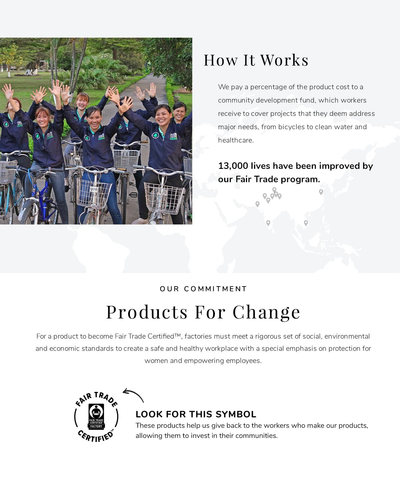 Products For Change