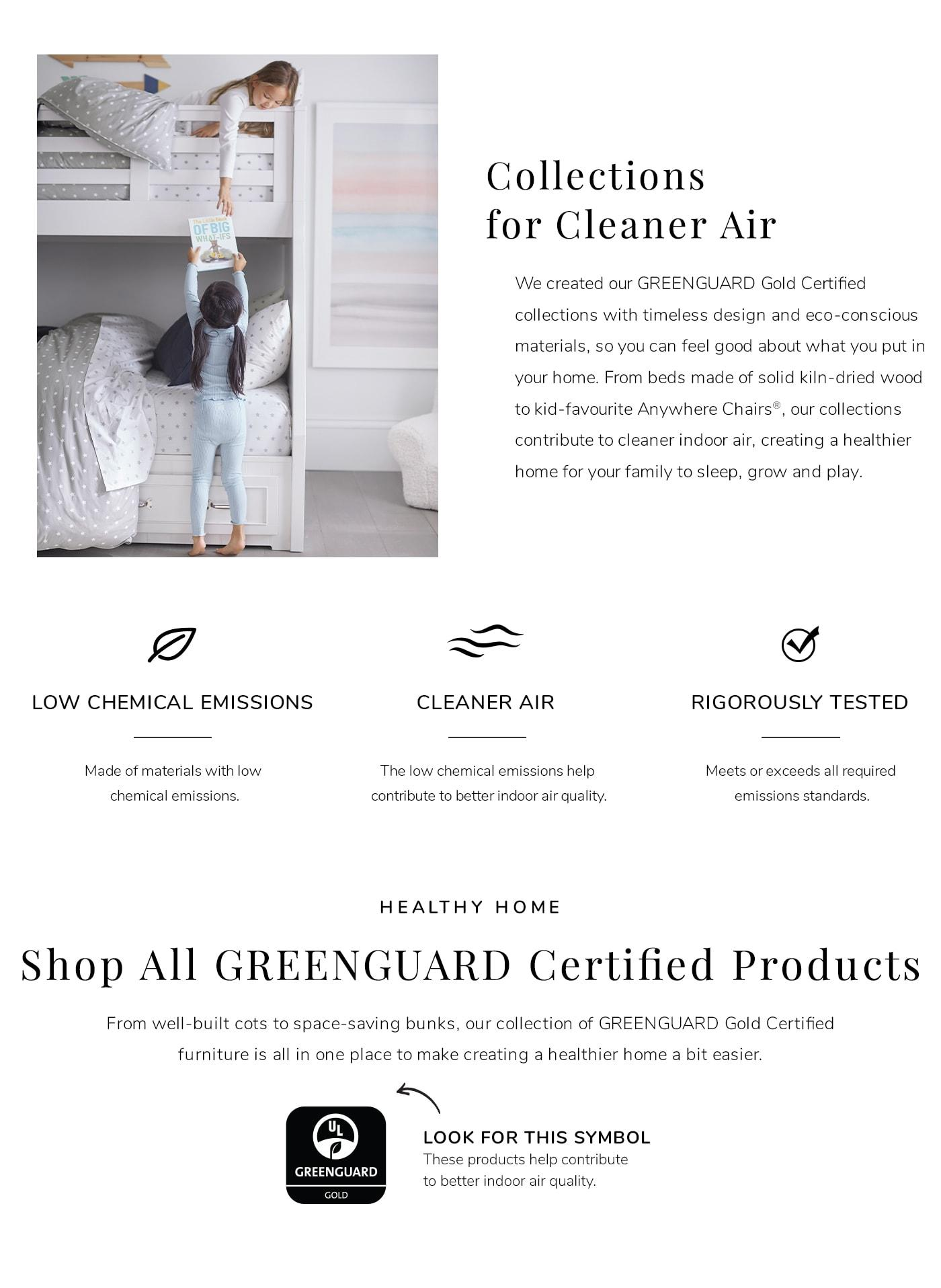 Collections For Cleaner Air